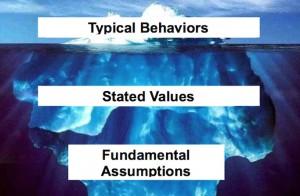 Iceberg Organizational Culture copy